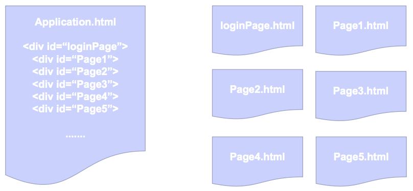Building a multipage application - IBM Mobile Foundation Developer