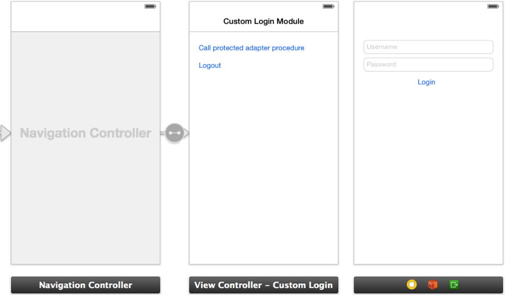 Custom Authentication in native iOS applications - IBM Mobile