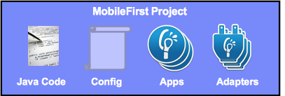 11_01_mobilefirst_project