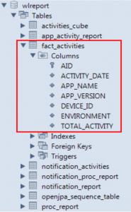 Reports and analytics - IBM Mobile Foundation Developer Center
