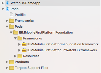 Image of framework files