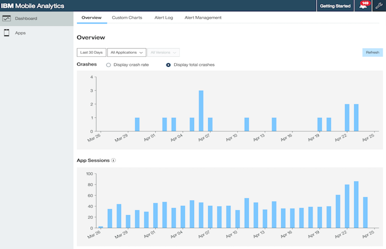 mobile-analytics-screenshot1
