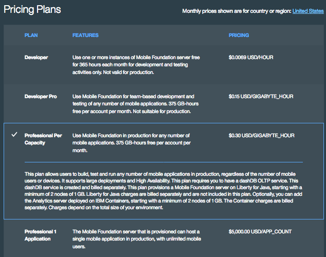 New pricing plans for the Mobile Foundation Bluemix plan