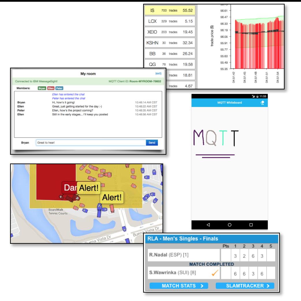 MQ Telemetry Transport - IBM Mobile Foundation Developer Center
