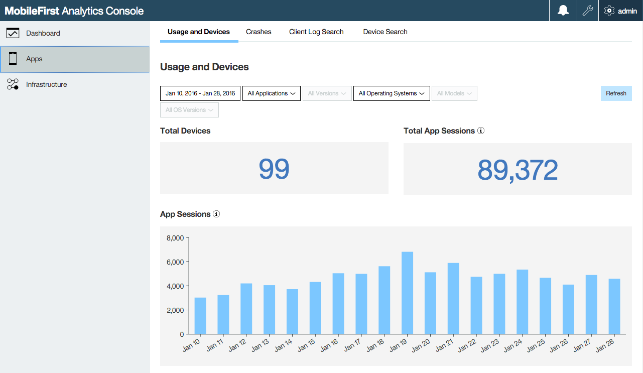 Using Analytics API in Client Applications - IBM Mobile