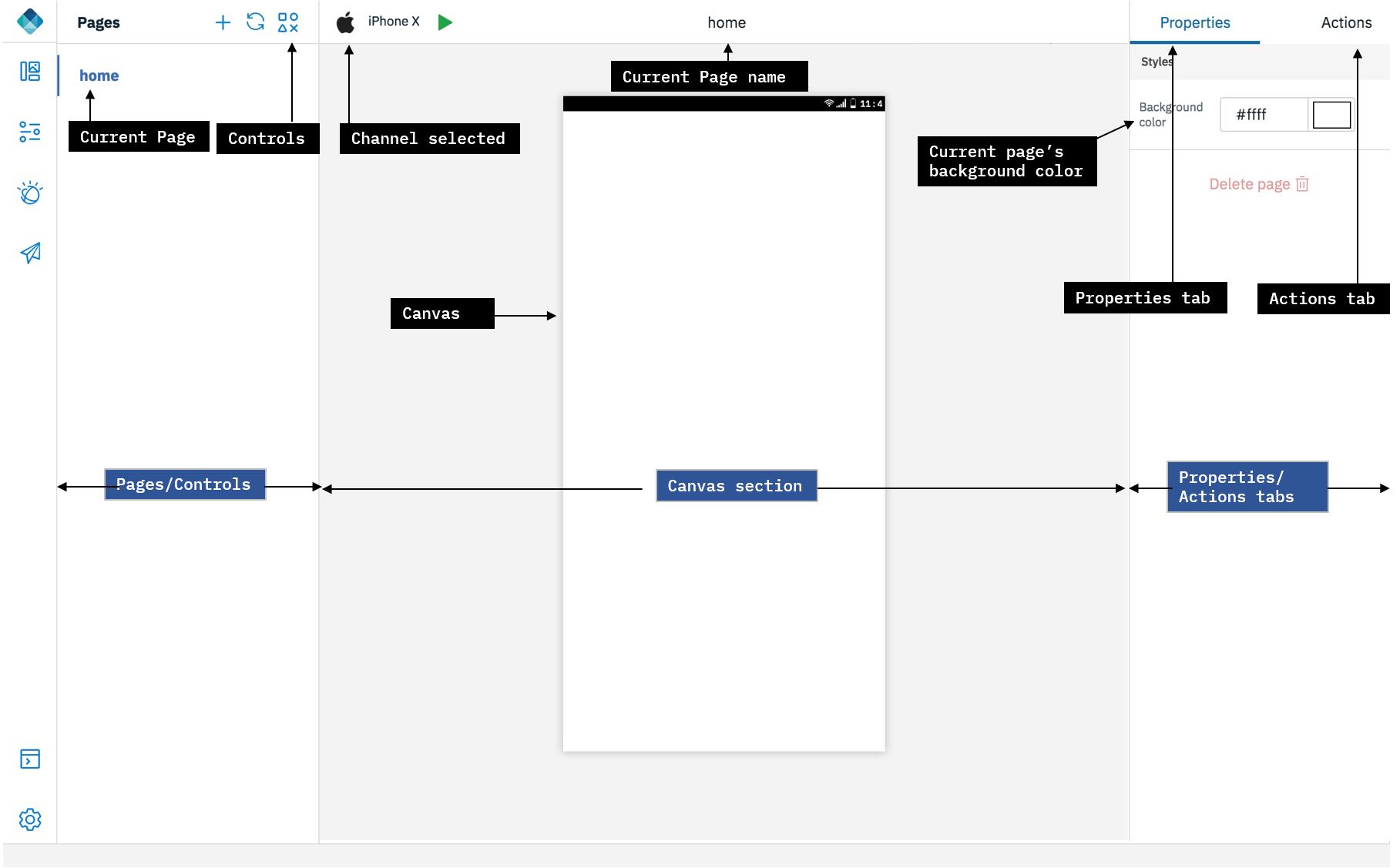 Digital App Builder interface - IBM Mobile Foundation